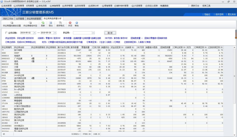 供应商商品质量分析